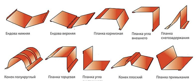 Специальные элементы, используемые при укладке профнастила
