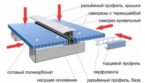 Подробная схема крепления листов поликарбоната к каркасу