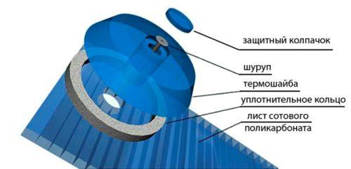Шайба для фиксации листов поликарбоната