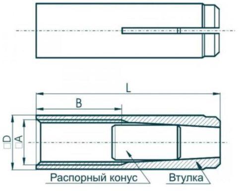 Схема забивного анкера