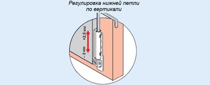 Устранение провисания окна