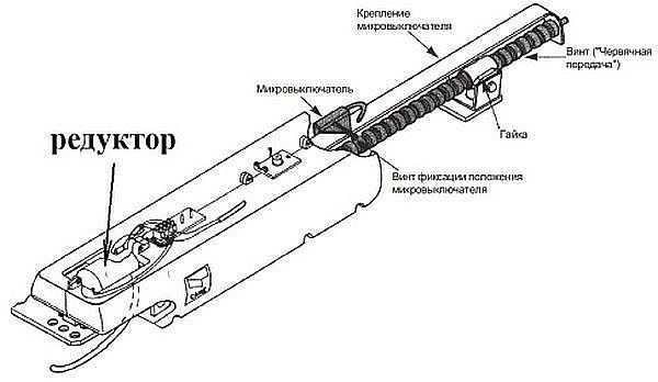 Устройство привода линейного типа