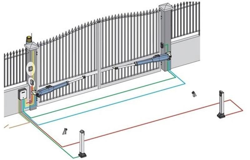 Подключение электропитания привода и дополнительных элементов