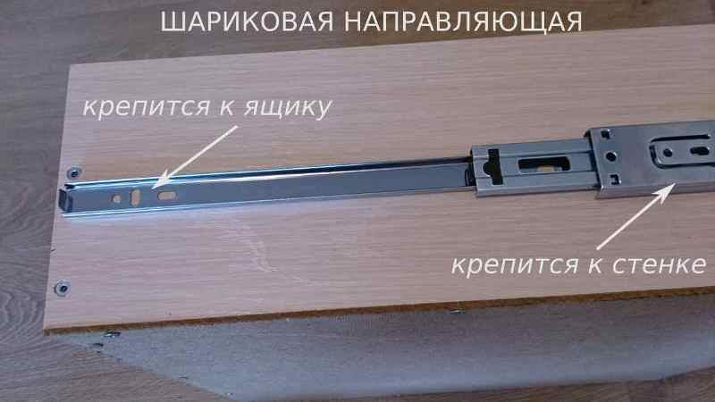 Схема установки направляющей