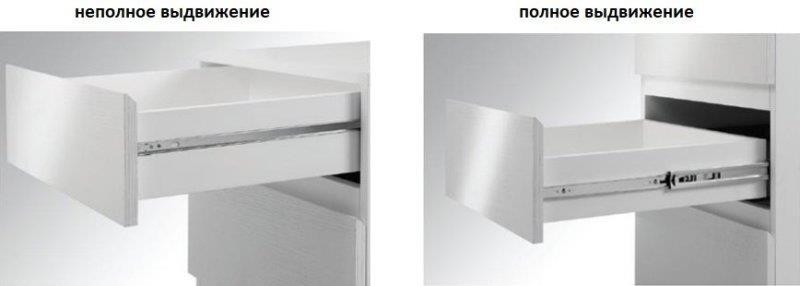 Отличия направляющих по степени выдвижения ящика