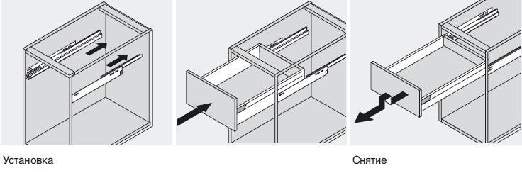 Монтаж ящика в шкаф