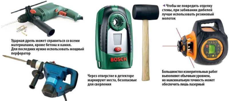 Набор инструментов для установки стеклянной полки