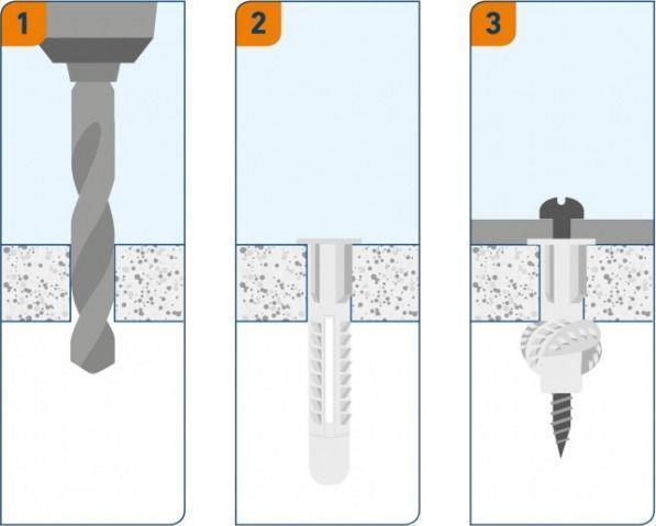 Схема фиксации полкодержателя на бетонное или кирпичное основание