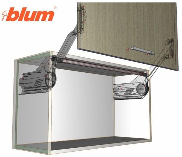 Фурнитура от компании Blum