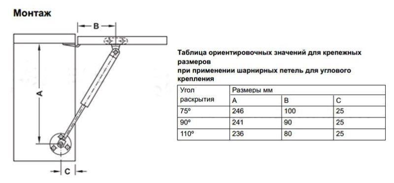 Определение мест расположение крепежных деталей