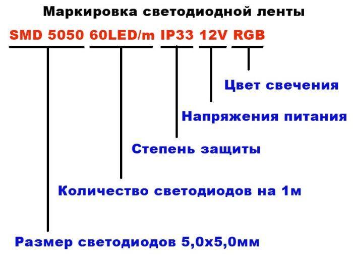 Расшифровка маркировочных обозначений