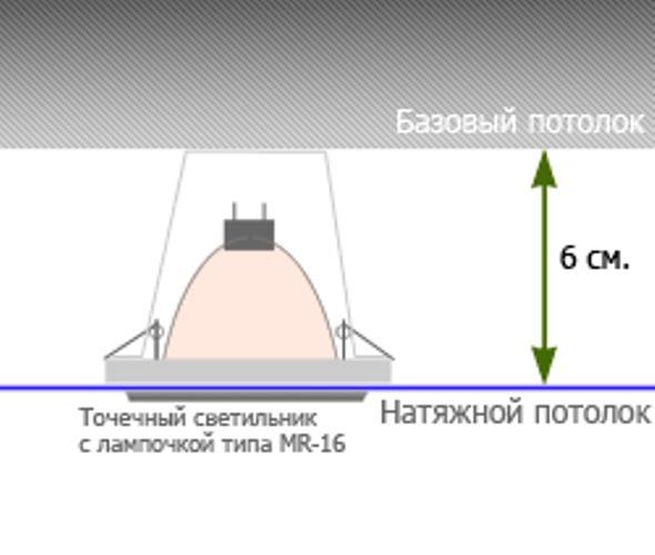 Светильник MR-16