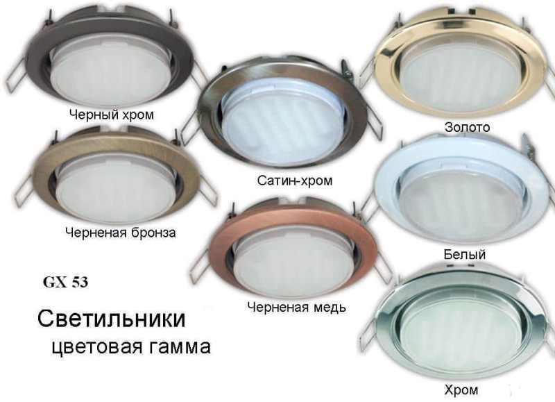 Ультратонкие светильники