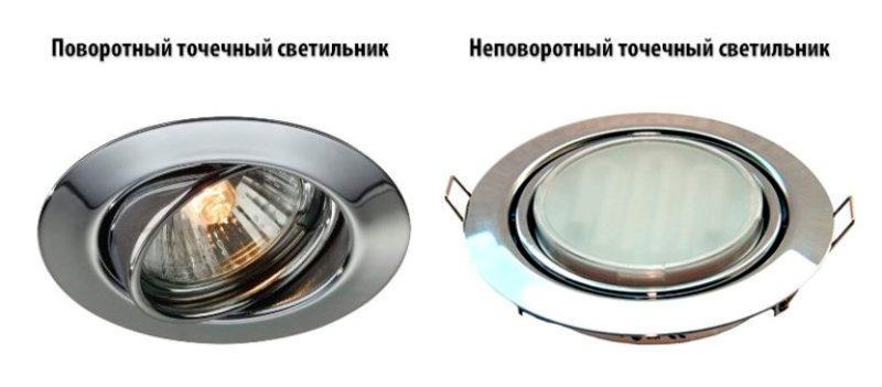 Виды светильников